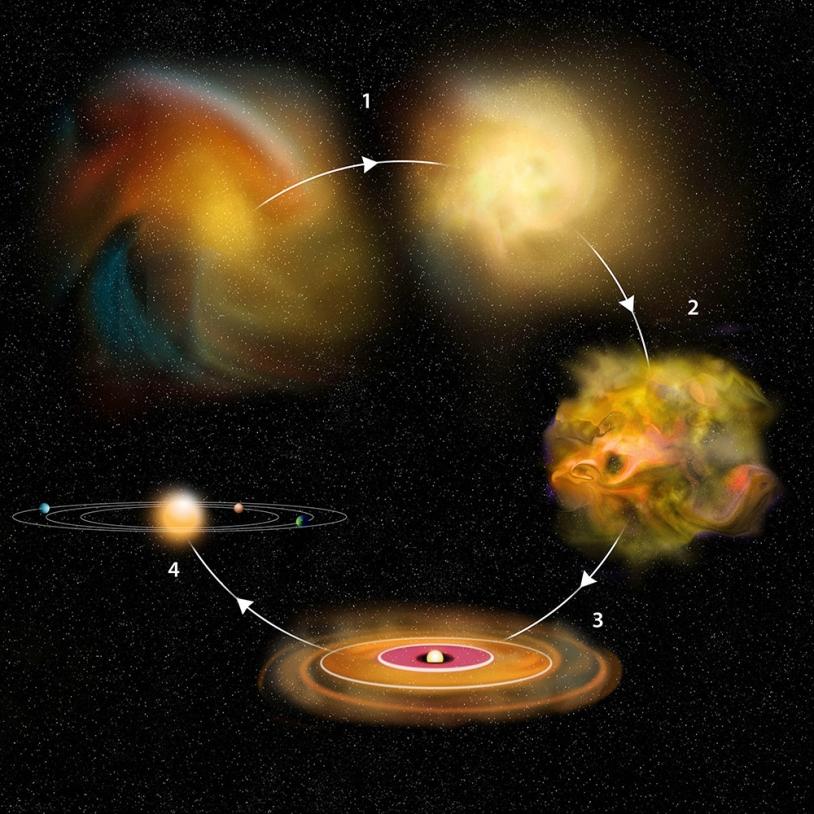 La formation du Système solaire (illustration).