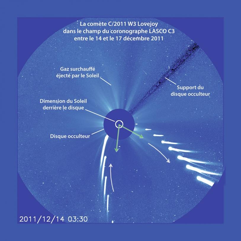 Le virage de la comète Lovejoy autour du Soleil en décembre 2011.